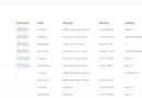 Trải nghiệm tính năng Dataset Hub trên Power BI