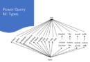 Tìm hiểu về Power Query / M Language (Part 11): Kiểu dữ liệu – Table (cú pháp)