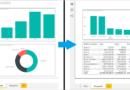 Hướng dẫn sử dụng tính năng Page Navigation (điều hướng trang) để chuyển đổi qua lại giữa các trang trong Power BI